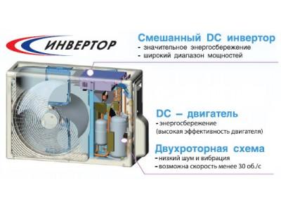 Сплит-системы с инверторным управлением